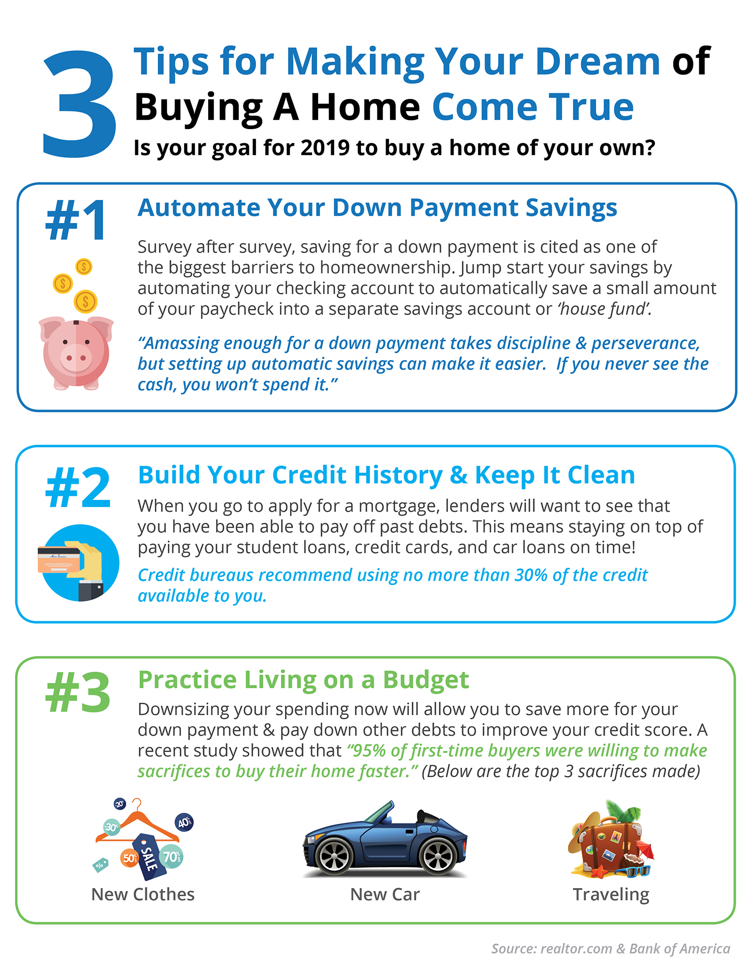 3 Tips for Making Your Dream of Buying A Home Come True [INFOGRAPHIC] | MyKCM